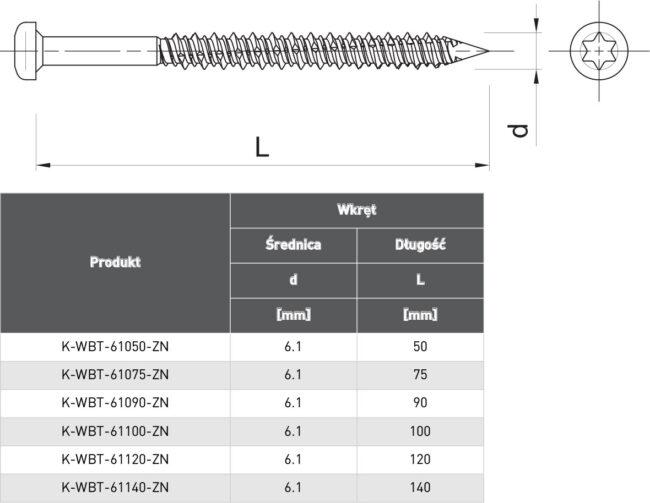 1X75 100szt WBT-61075-ZN